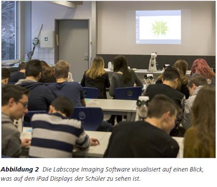 Abbildung 2 Die Labscope Imaging Software visualisiert auf einen Blick, was auf den iPad Displays der Schüler zu sehen ist.