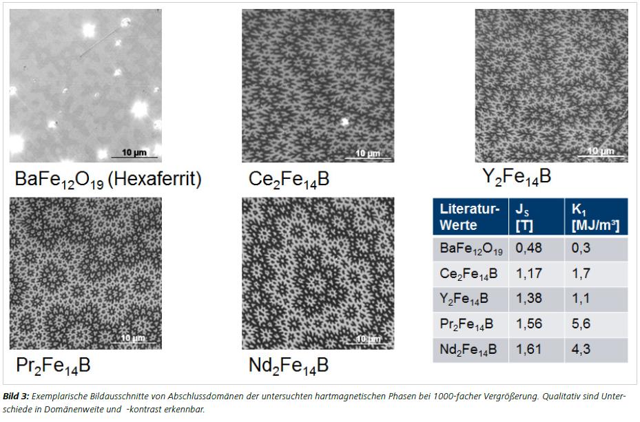 Bild 3: Exemplarische Bildausschnitte von Abschlussdomänen der untersuchten hartmagnetischen Phasen bei 1000-facher Vergrößerung. Qualitativ sind Unterschiede in Domänenweite und -kontrast erkennbar