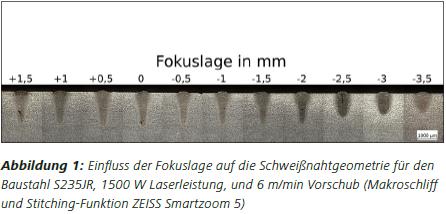 Abbildung 1Einfluss der Fokuslage auf die Schweißnahtgeometrie für den Baustahl S235JR, 1500 W Laserleistung, und 6 m/min Vorschub (Makroschliff und Stitching-Funktion ZEISS Smartzoom 5)